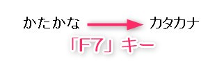 F7キーで全角カタカナ変換