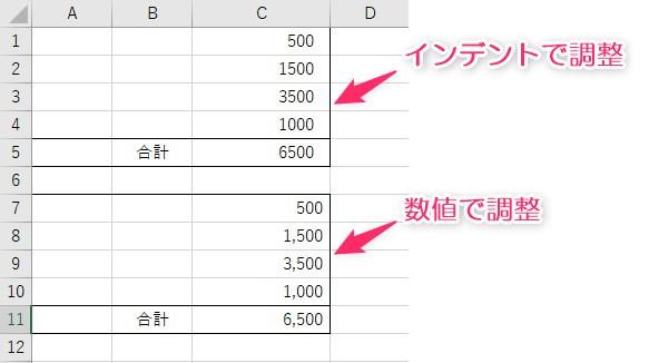 インデントで調整した場合と数値で調整した場合の比較画像