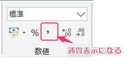 カンマのアイコンをクリックすると通貨表示になる説明画像