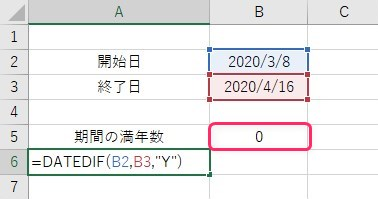 1年未満の年数が0と表示される