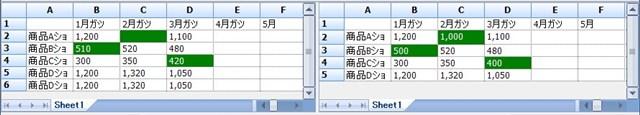 ファイル内の異なる箇所が緑色で識別できる