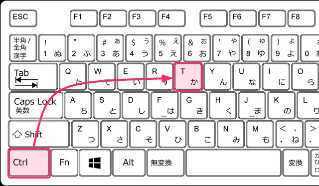 新しいタブを開く時のショートカットキー Ctrl + T